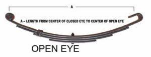 Open Eye Spring List